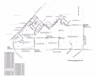Howard Rd 2ND Turnrow Off Howard Road, Tchula, MS 39169 - #: 311163