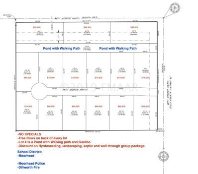 Lot 2 80TH Avenue N, Moorhead, MN 56560 - #: 19-3293